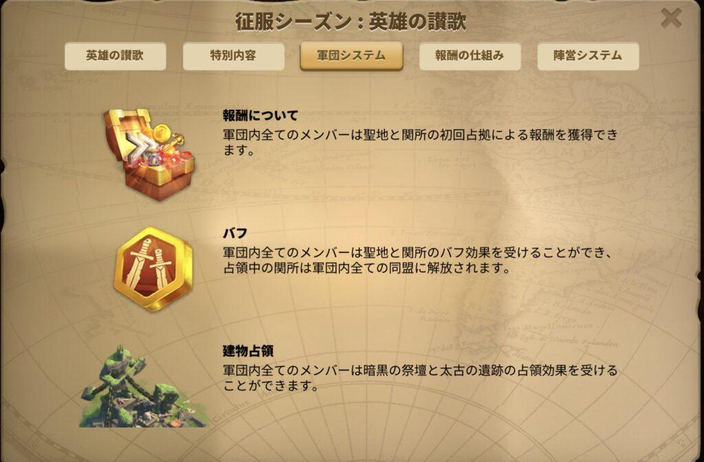 RISE OF KINGDOMS(ライキン) / KvK4(征服シーズン)